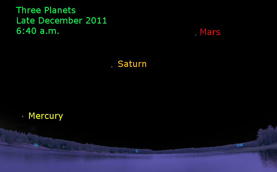 planets lining up in december - photo #1