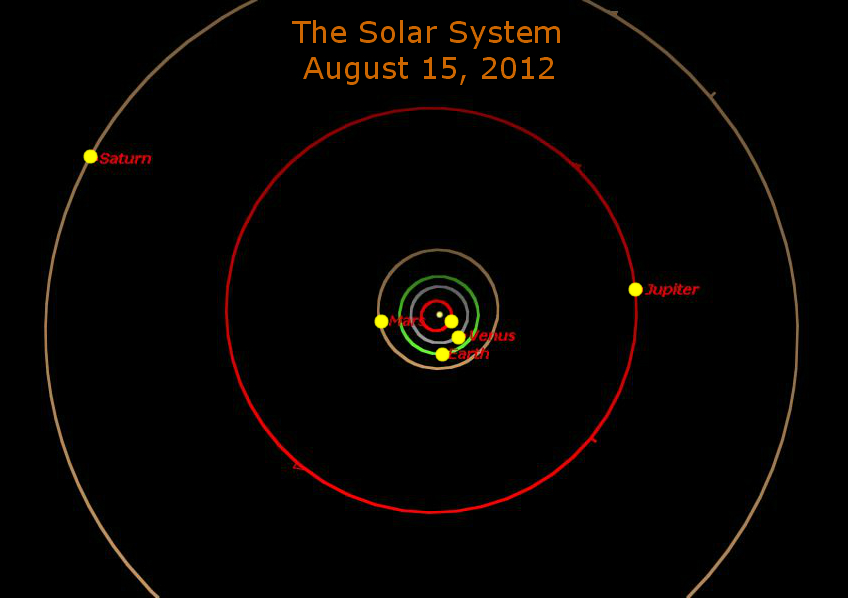 solar system from above - photo #38