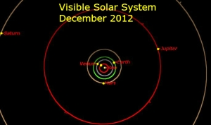 solar_sys_dec_2012