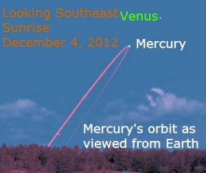 mercury_greatest_elongation