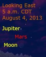 jup_mars_lune_0804
