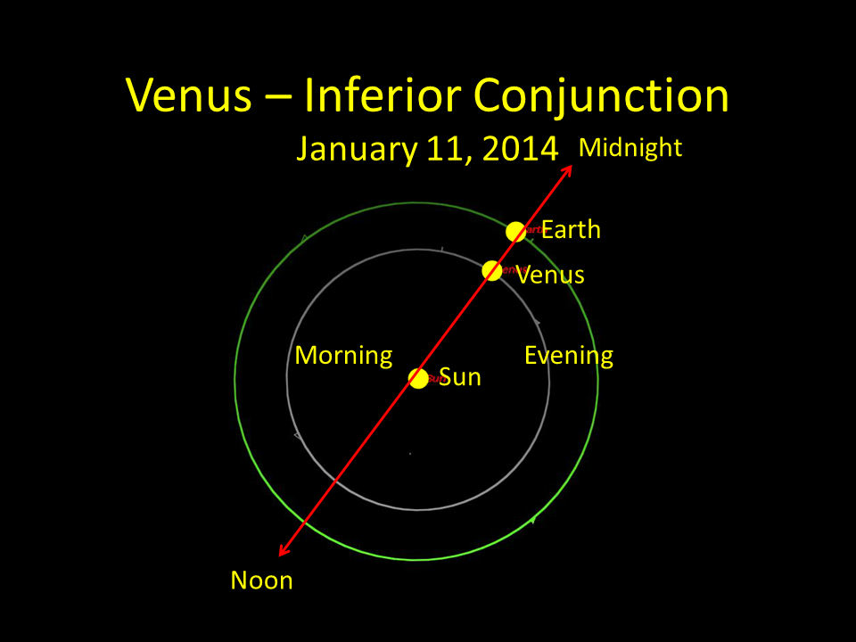 November 27, 2013 – When The Curves Line Up