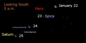lune_mars_saturn_1401