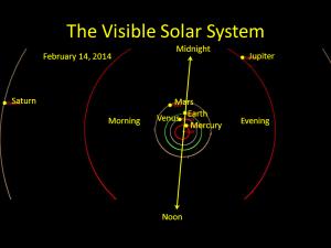 solar_system_140214