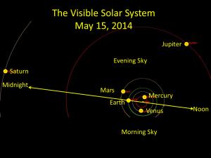 sol_system_1405