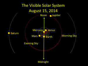The planets visible without a telescope as seen from about the solar system for August 15, 2014