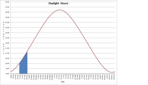 daylight_1502