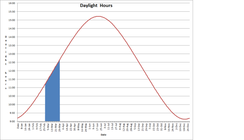 daylight_1503