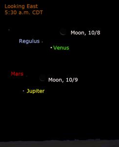 ven_jup_mars_lune_151008-09