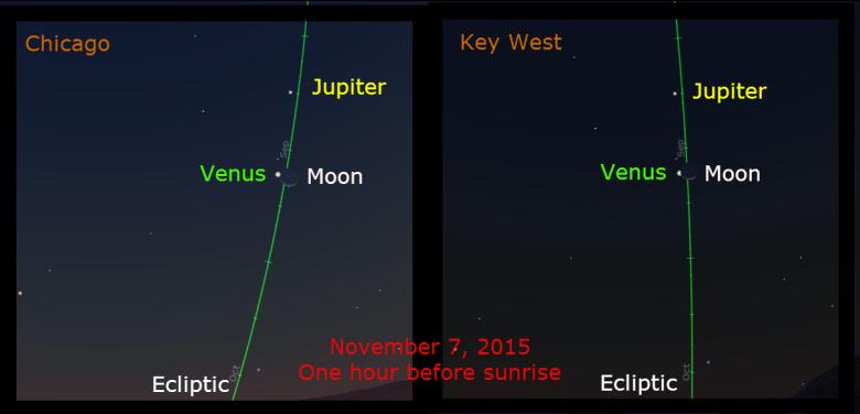 ecliptic_latitude_151107