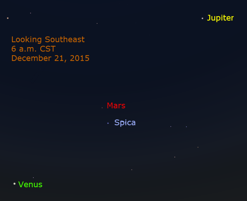 mars_spica_151221