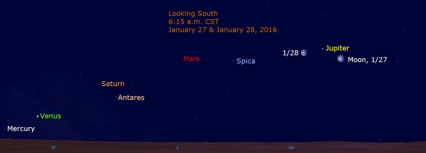 five_planets_160127-28