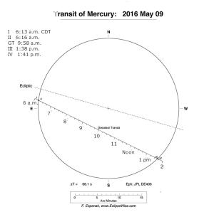 mercury_transit_160509