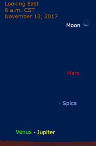 ven_jup_mars_lune_171113