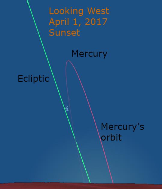 merc_170401