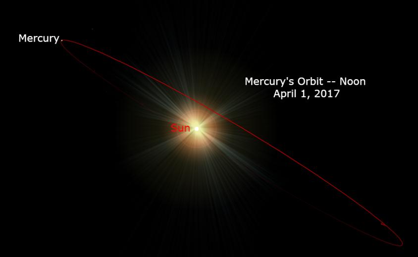 merc_orbit_170401