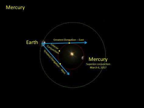 mercury_17