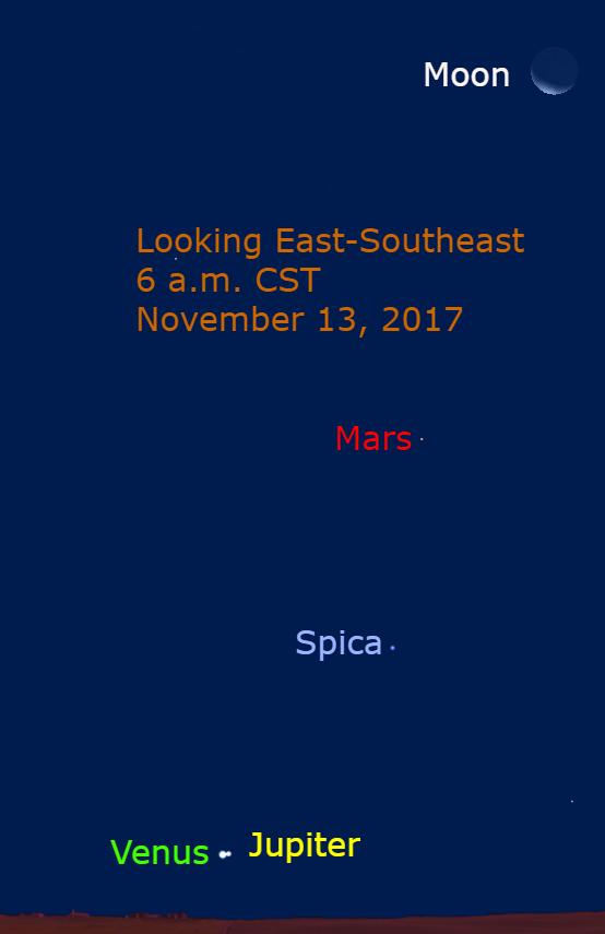 Image result for Jupiter-spica triple 2017