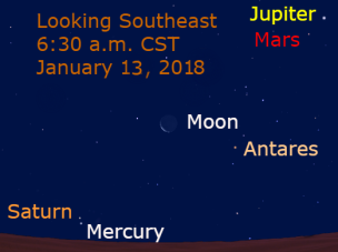 Figure 6: The Mercury-Saturn conjunction of January 13, 2018.