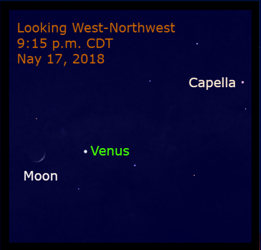 Figure 8: On May 17, moon passes passes 6.2 degrees from Venus