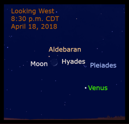 The moon can be seen in front of the stars of Taurus during 2018. On April 18 look at Taurus with binoculars to see the crescent moon in front of the Hyades.