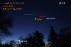 January 1, 2018: Jupiter, Mercury and Mars. Mercury at its greatest elongation.