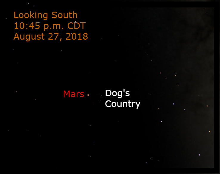 August 27: Mars' retrograde ends near the asterism Dog's Country, a kite-shape group in Sagittarius. Look with binoculars when the sky gets dark.