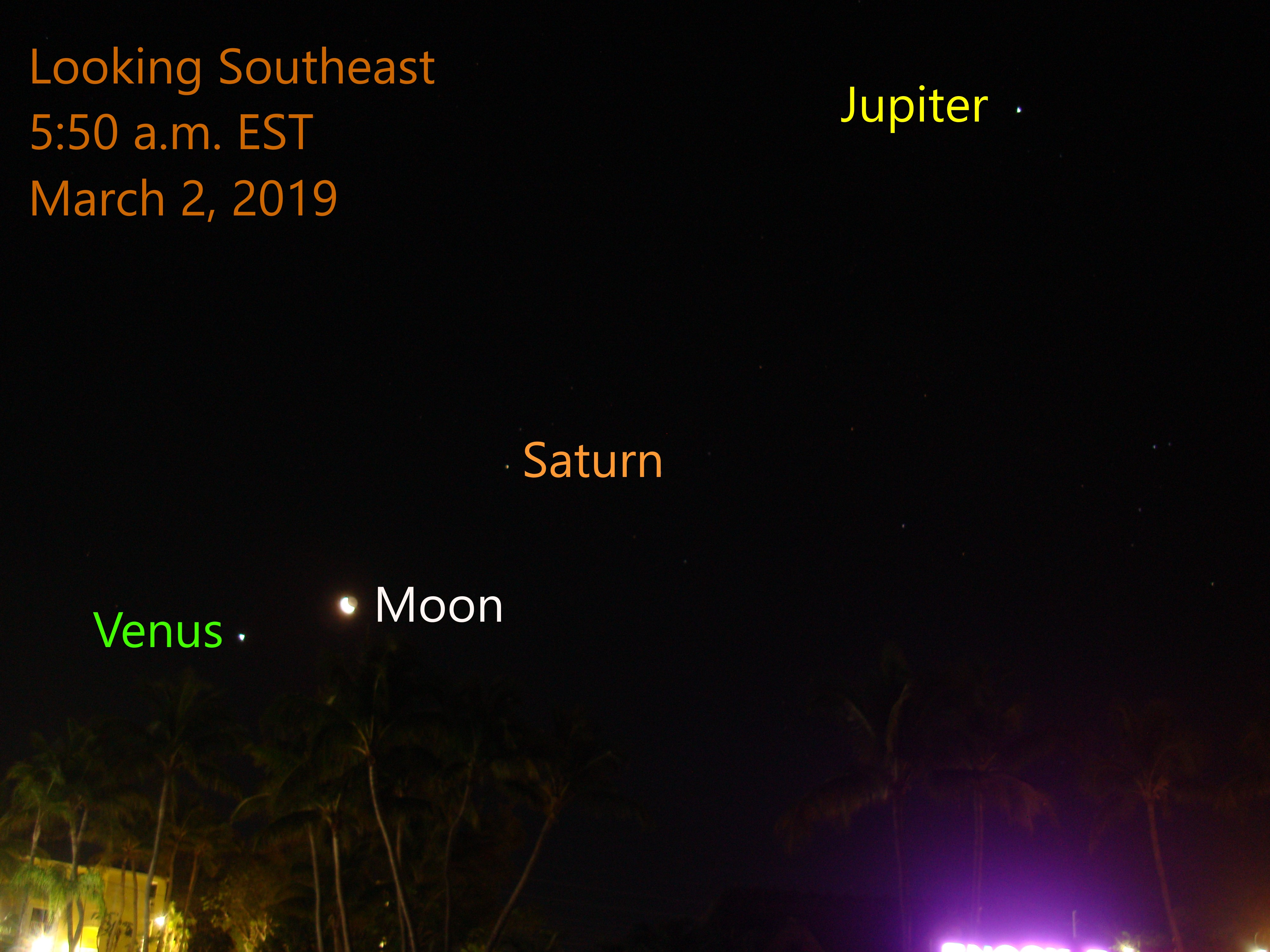 2019: Saturn's Year in Sagittarius – When the Curves Line Up