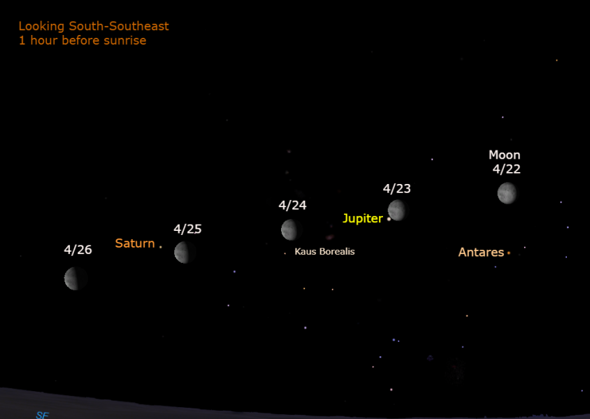 2019, April 22-26: The Morning Moon With Jupiter and Saturn