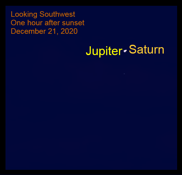 Jupiter - Saturn 2020 Great Conjunction