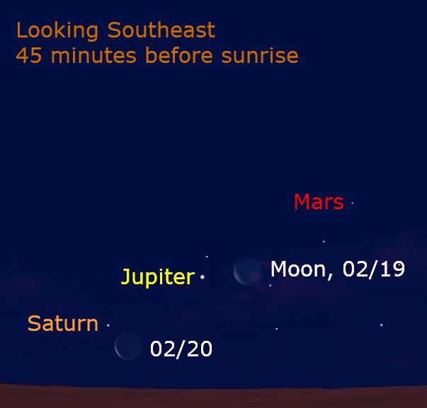 Jupiter, moon, and Saturn