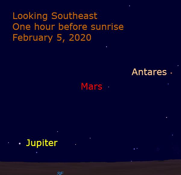 Mars and Jupiter in morning sky