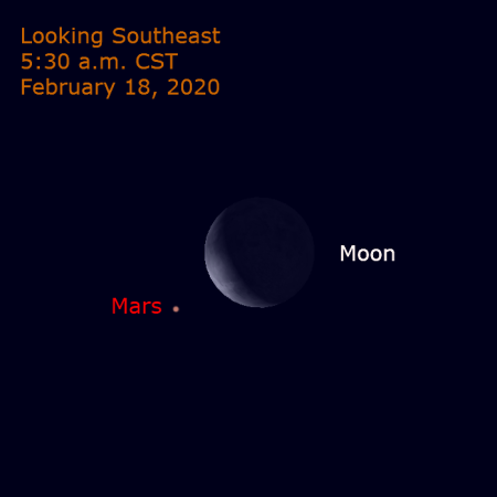 Moon occults Mars