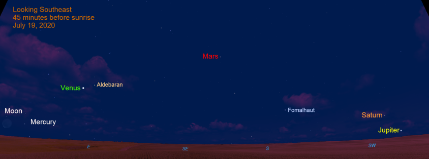 See the moon and 5 planets, July 19, 2020