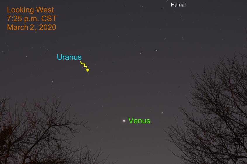 Venus and Uranus, March 2, 2020