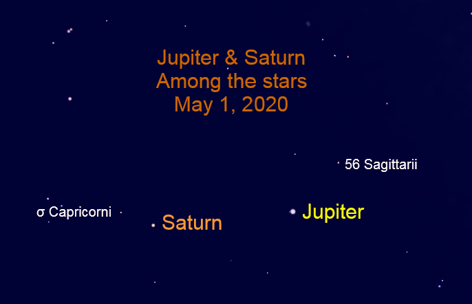 Jupiter and Saturn compred to the starry backgroud, May 2020