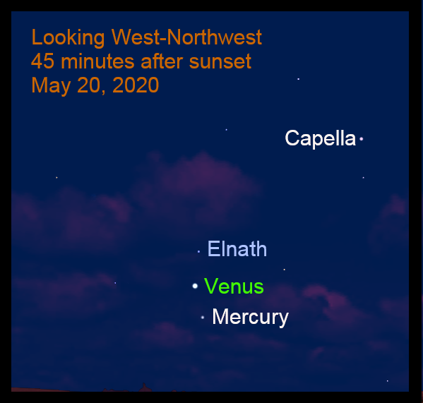 Mercury and Venus, May 2020