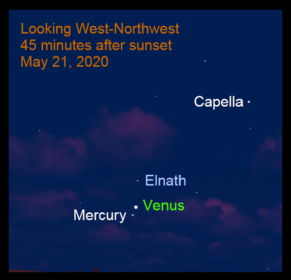 Mercury passes Venus, May 2020
