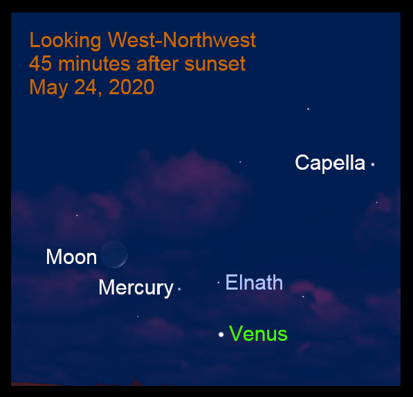 Venus and Mercury, May 2020