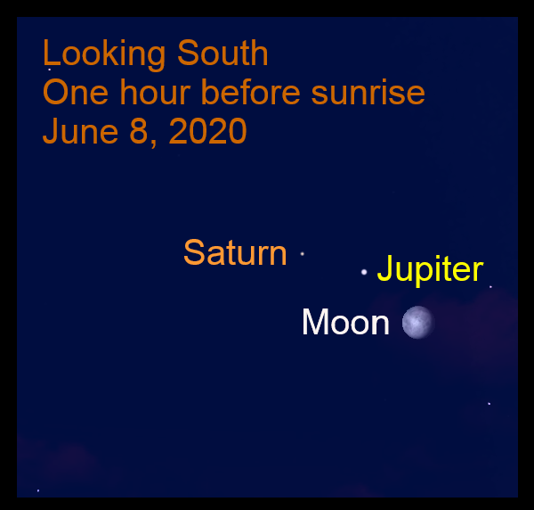Jupiter, Saturn, Moon, June 8, 2020.