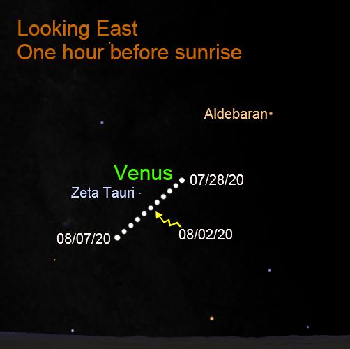 Venus passes Zeti Tauri