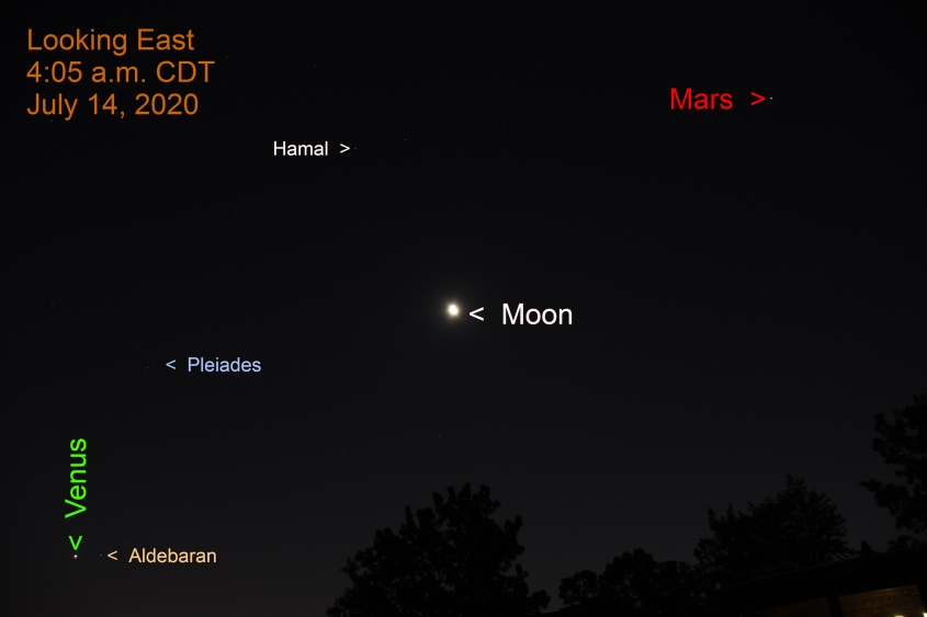 Venus, Moon, and Mars, July 14, 2020.