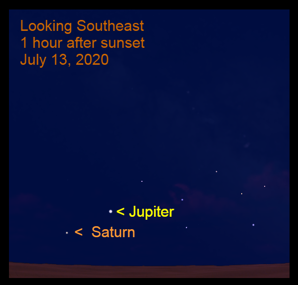 Jupiter at opposition and Saturn, July 13, 2020.