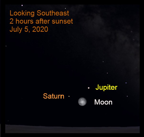 Moon, Jupiter, Saturn, July 5, 2020.