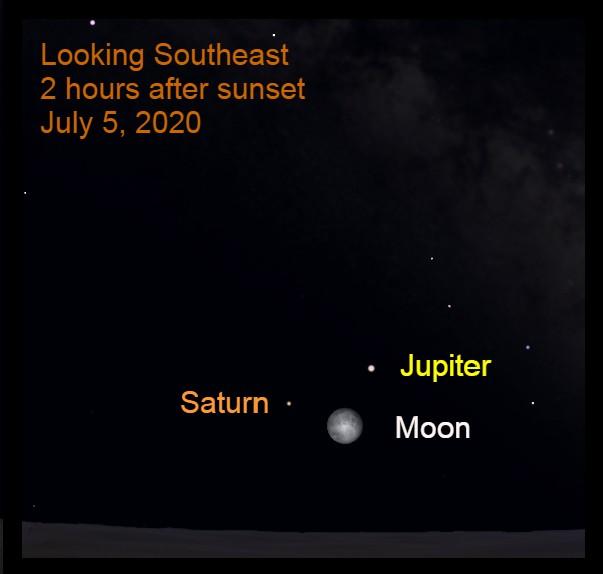 Moon, Jupiter, Saturn, July 5, 2020.