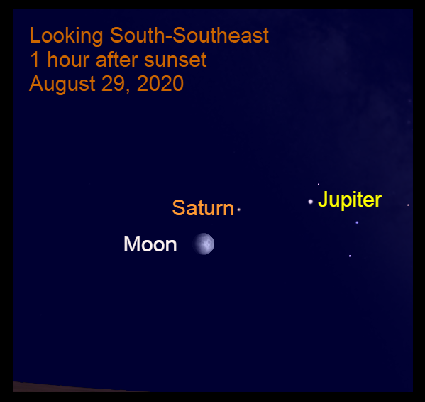 Jupiter, Saturn, Moon, August 29, 2020