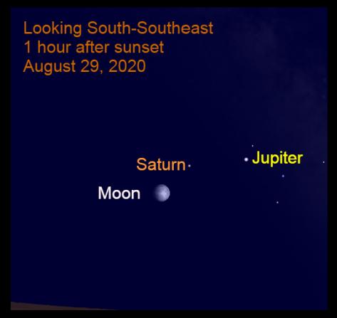 Jupiter, Saturn, Moon, August 29, 2020