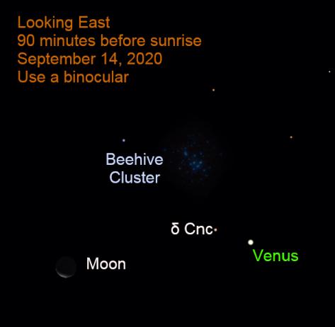 Venus, Moon, Beehive, September 14, 2020