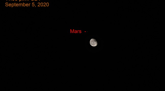 2020, October 29:  Moon, Mars Together Again