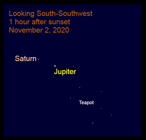 Jupiter and Saturn in Sagittarius, November 2, 2020